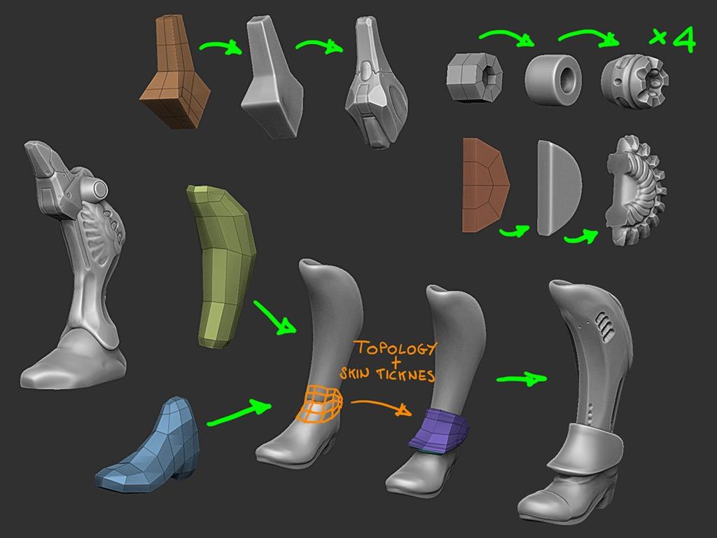 ATT_016_modeling_foot